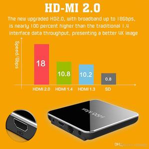 Image 4 - H96 Max X2 4K boîte 2.4G 5GHz Wifi Bluetooth décodeur S905X2 Android 8.1 Android tv box 2G ou 4G DDR4 16G 32G 64G