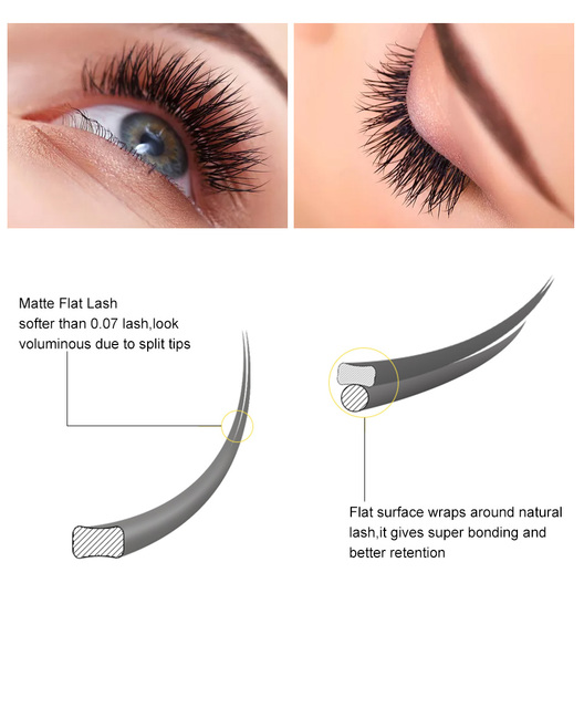 New Flat Eyelash Extensions Split Tips Ellipse Lashes Extensions Natural Soft Matte Flat Eyelashes Dropshipping 3