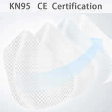 KN95 Dustproof Anti-fog And Breathable Face Masks N95 Mask 95% Filtration Features as KF94 FFP2