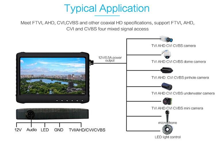 Hcff7d732d5f14acb875f5b304c36e7e3Y - Outdoor 5/ 7 inch AHD DVR monitor recorder (HD TVI/CVI/AHD/CVBS analog 4 in 1) 4 times zoom function
