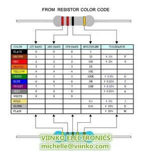 20 шт. 1 Вт металлический пленочный резистор 1% 2,2 R ~ 4,7 M 10R 22R 47R 100R 330R 1K 100K 10K 22K 47K 330K 470K 100K 1 2 10 22 47 330 1M ом