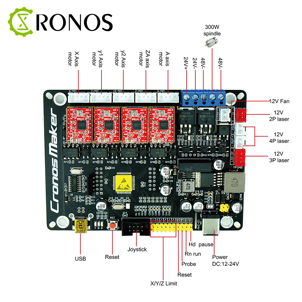 Новый GRBL 4 с одноосным шаговым двигателем Управление; Управление доска с автономным/300/500 Вт шпиндель USB драйвер платы для станка с ЧПУ лазерн...