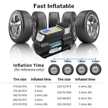 Deelife Super Fast Car Air Compressor 12V Digital Auto Tire Inflator Electric Tyre Air Pump for 12 Volt Cars Motorcycle SUV