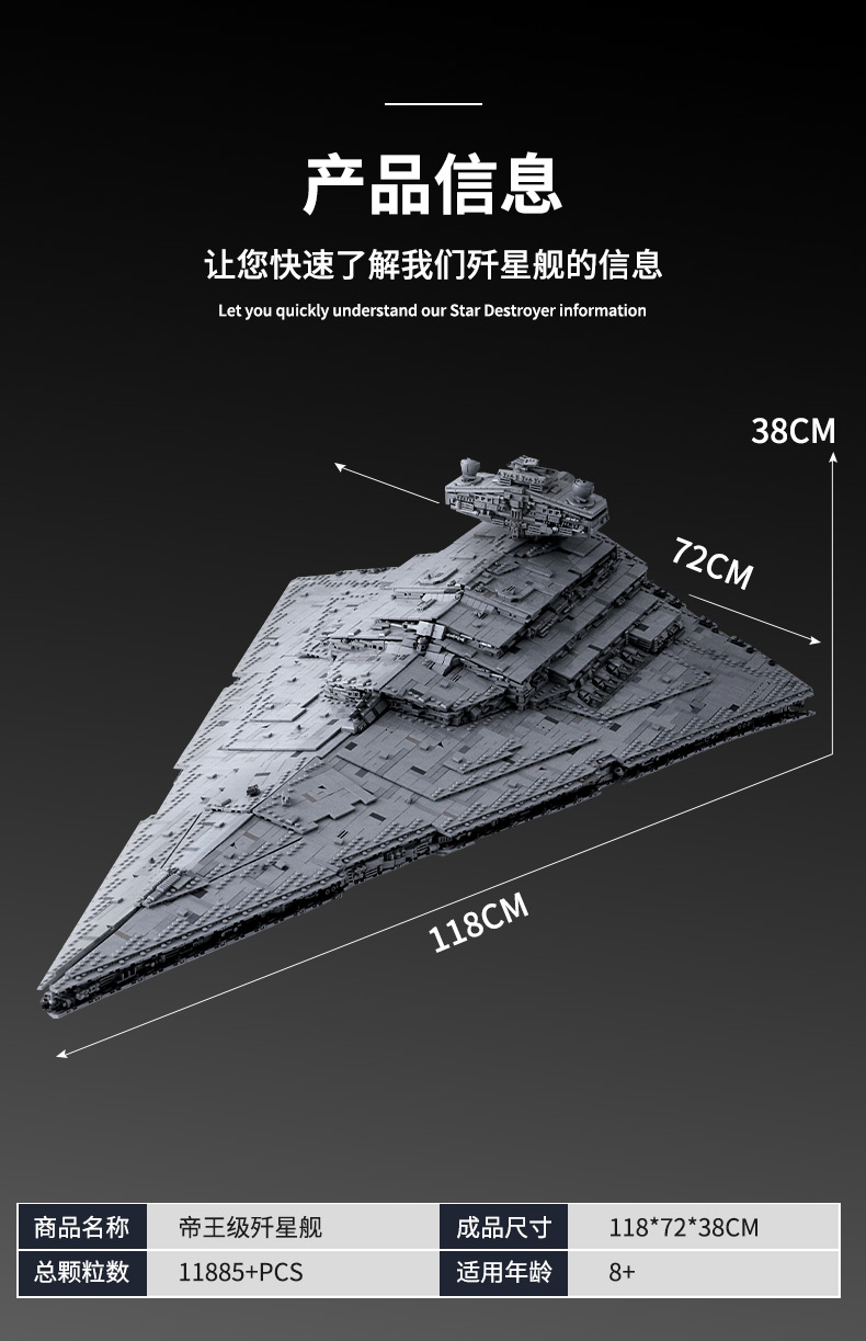 05027 Star Toys Wars The MOC-23556 Imperial Star Destroyer Compatible With Legoing 75252 Kids Christmas Gifts Building Blocks 20