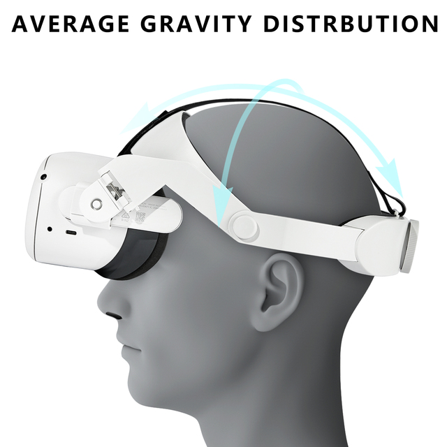 GOMRVR for Oculus Quest 2 Halo Strap Adjustable  ,Increase Supporting force and improve comfort-oculus quest2 Accessories 2