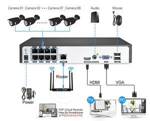 Image 5 - MISECU H.265 8CH 4MP CCTV カメラシステム POE NVR キット 2.8 12 ミリメートルズーム屋外防水 4MP POE IP カメラ P2P セキュリティ監視