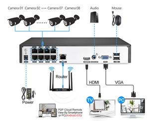 Image 5 - MISECU H.265 8CH 4MP güvenlik kamerası sistemi POE NVR kiti 2.8 12mm Zoom açık su geçirmez 4MP POE IP kamera p2P güvenlik gözetleme