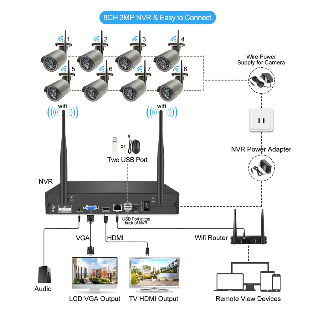 Techage 8CH H.265 3MP Wireless Camera System Audio Record Wifi IP Camera Outdoor Waterproof CCTV Vedio Security Surveillance Set