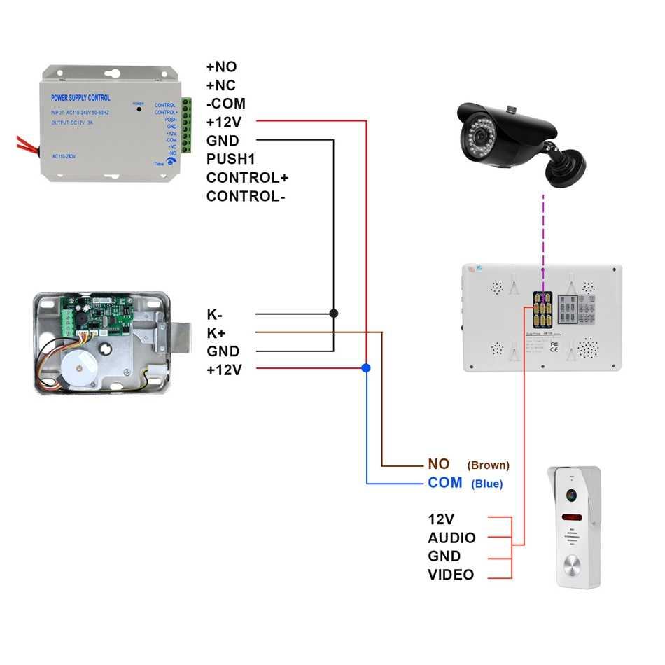 HomeFong filaire visiophone pour interphone maison 130 degrés 1200TVL sonnette caméra Support mouvement détecter enregistrement serrure électrique