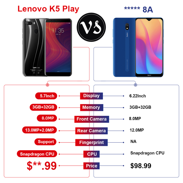 "Global Version Lenovo K5 Play 3GB 32GB Snapdragon 430 Octa Core Smartphone 1.4G 5.7"" 18:9 Fingerprint Android 8 13.0MP Camera 1"