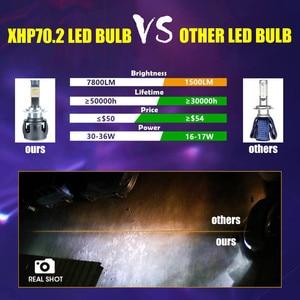 Image 5 - INLONG XHP70.2 H7 Led Lampada Canbus H4 lampadine per fari a LED per Auto H1 H8 H11 Lampada a Led 9005 HB3 9006 HB4 faro fendinebbia automatico 12V
