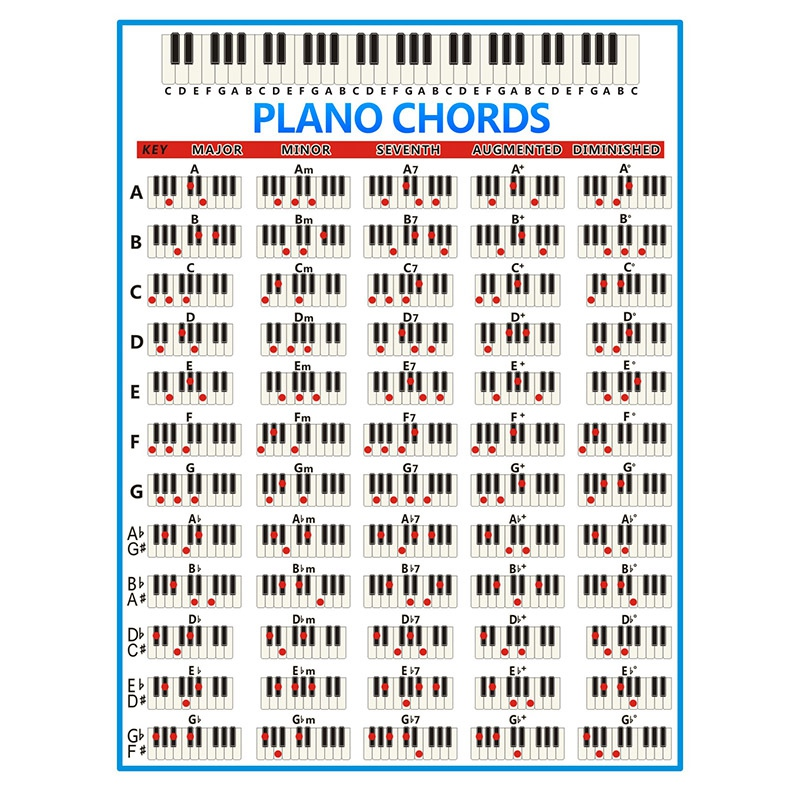 Piano Chords Chart Key Music Graphic Exercise Poster Stave Piano Chord Practice Chart 88-Key Beginner Piano Fingering Chart Big