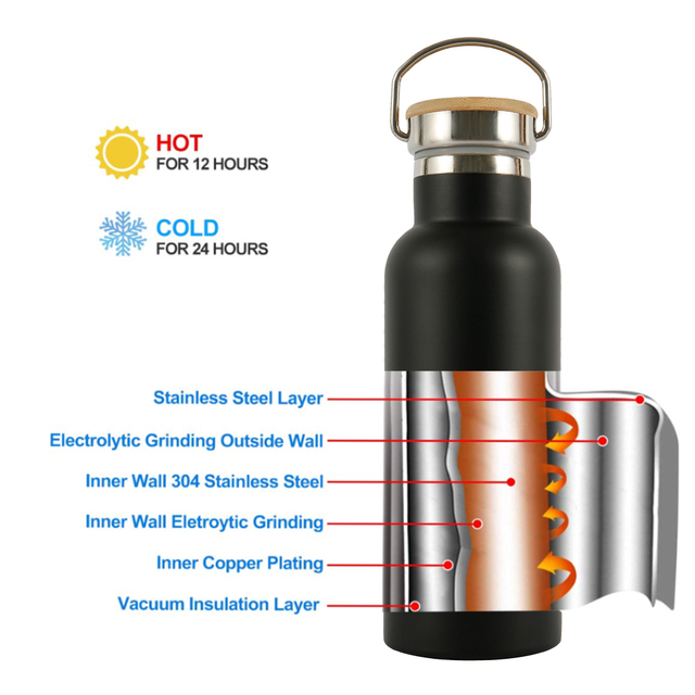 500/750/1000ML Portable Stainless Steel Water Bottle Bamboo Lid Sports Flasks Leak-proof Travel Cycling Hiking Camping Bottles 2