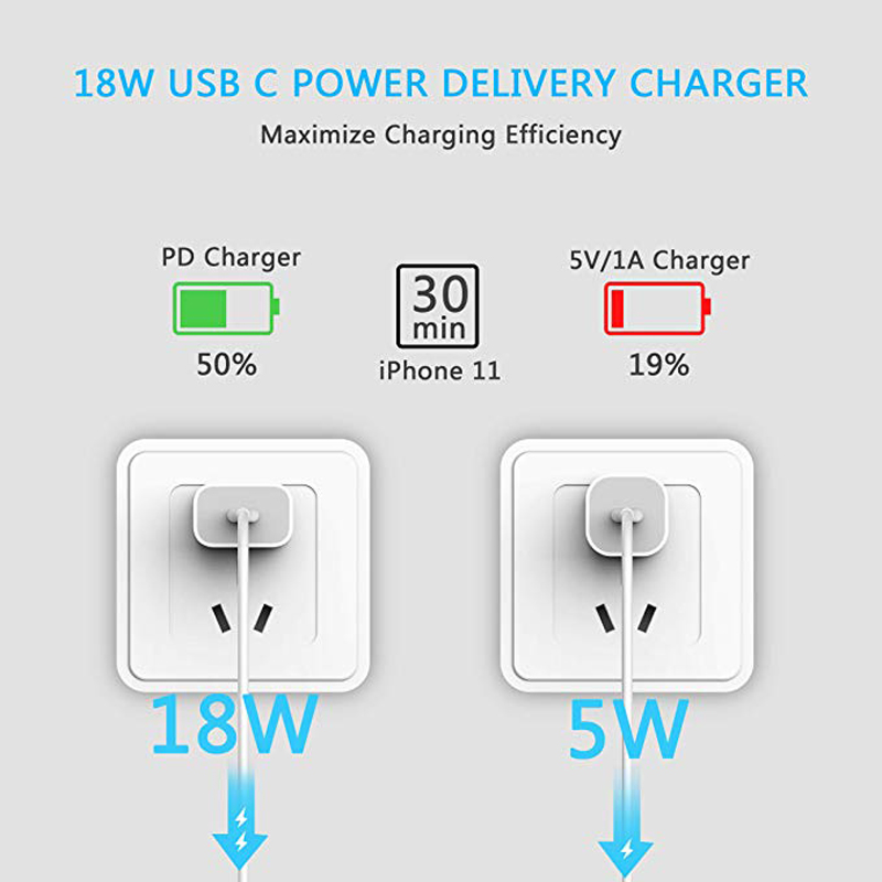 18W PD USB Type C Quick Charger Adapter For iPhone 11 Pro XR X Xs Max 12 Mini Fast PD charger port EU US UK AU Plug Travel Wall