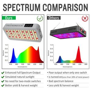 Image 2 - Full Spectrum Led Grow Light Indoor Grow Lights For Plants 3000W Phyto Lamp 3500K For Flowers Seed Growing Daisy Chain Fitolamp