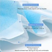 N95 Face Mask 100 Pcs Surgical Mask Medical Anti-virus Respirator Disposable Mouth Masks 3 Layer FFP3 KF94 Elastic Earloop Masks