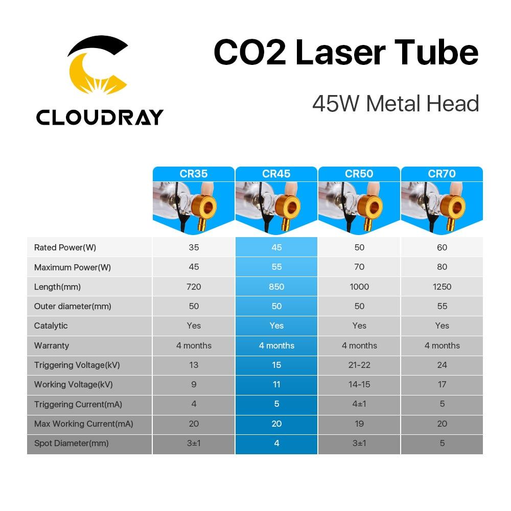 Купить с кэшбэком Cloudray 45-50W Co2 Laser Metal Head Tube 850MM Glass Pipe for CO2 Laser Engraving Cutting Machine