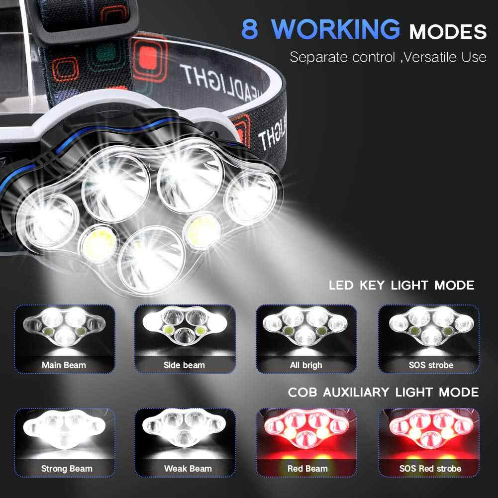 עוצמה פנס USB נטענת ראש אור 7 LED פנס ראש מנורת Waterproof ראש לפיד ראש פנס פנס