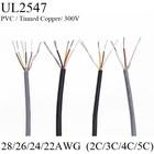 2M Shielded Wire 28 ...