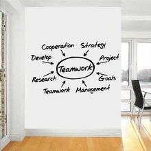 Виниловая наклейка на стену креативный проект в командной работе