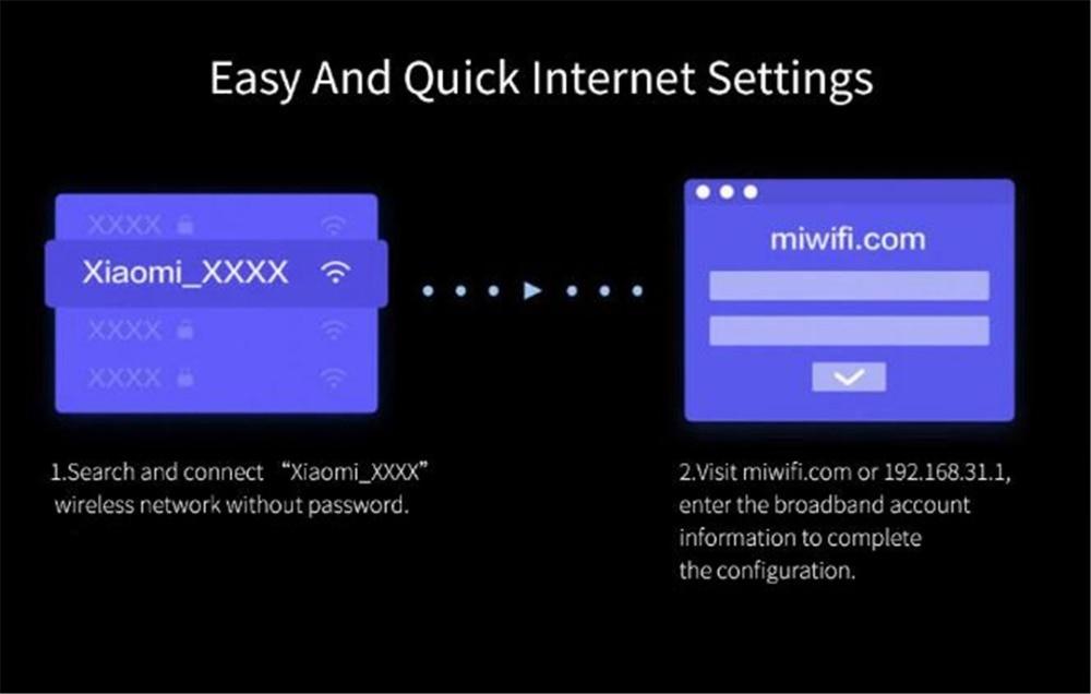NEW Xiaomi AX3600 AIoT Router Wifi 6 5G Wifi6 600Mb Dual-Band 2976Mbs Gigabit Rate Qualcomm A53 External Signal Amplifier (26)