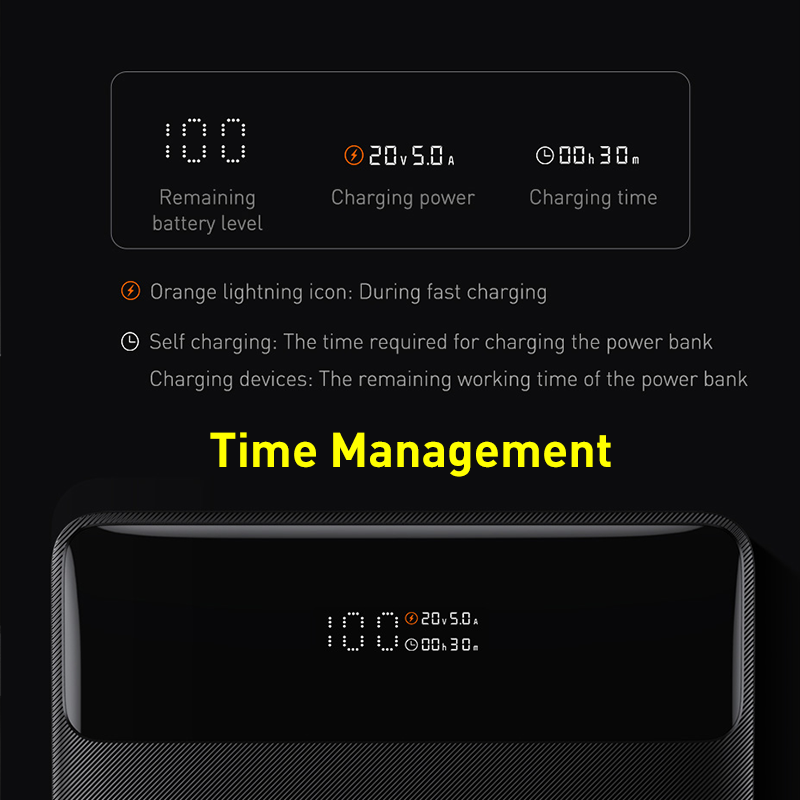 World Premiere Baseus 100W Power Bank 20000mAh Type C PD Fast Charging Powerbank Portable External Battery Charger for Notebook 4