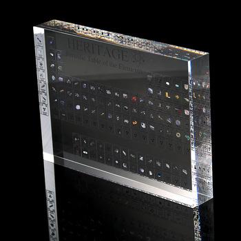 Akrylowy wyświetlacz okresowy z elementami nauczyciel prezenty dla uczniów rzemieślnicze dekoracje JS22 tanie i dobre opinie Z tworzywa sztucznego Acrylic approx 170 x 120 x 24mm