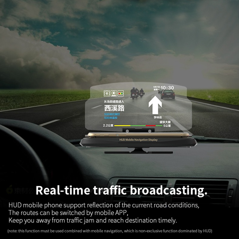 Car HUD Navigation Display Bracket Head Up Display Projector Car Mobile Phone Holder For any Cars and all Smart Phones