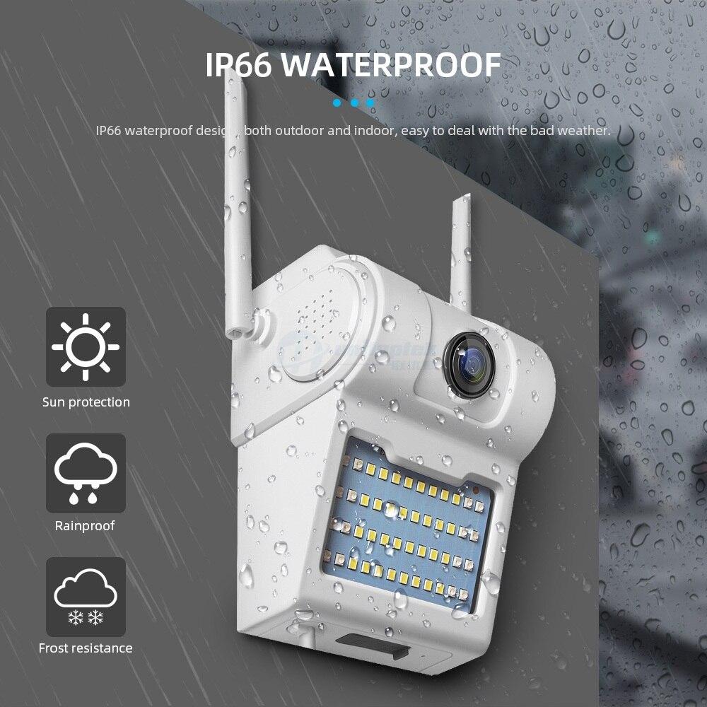 09 IP Camera