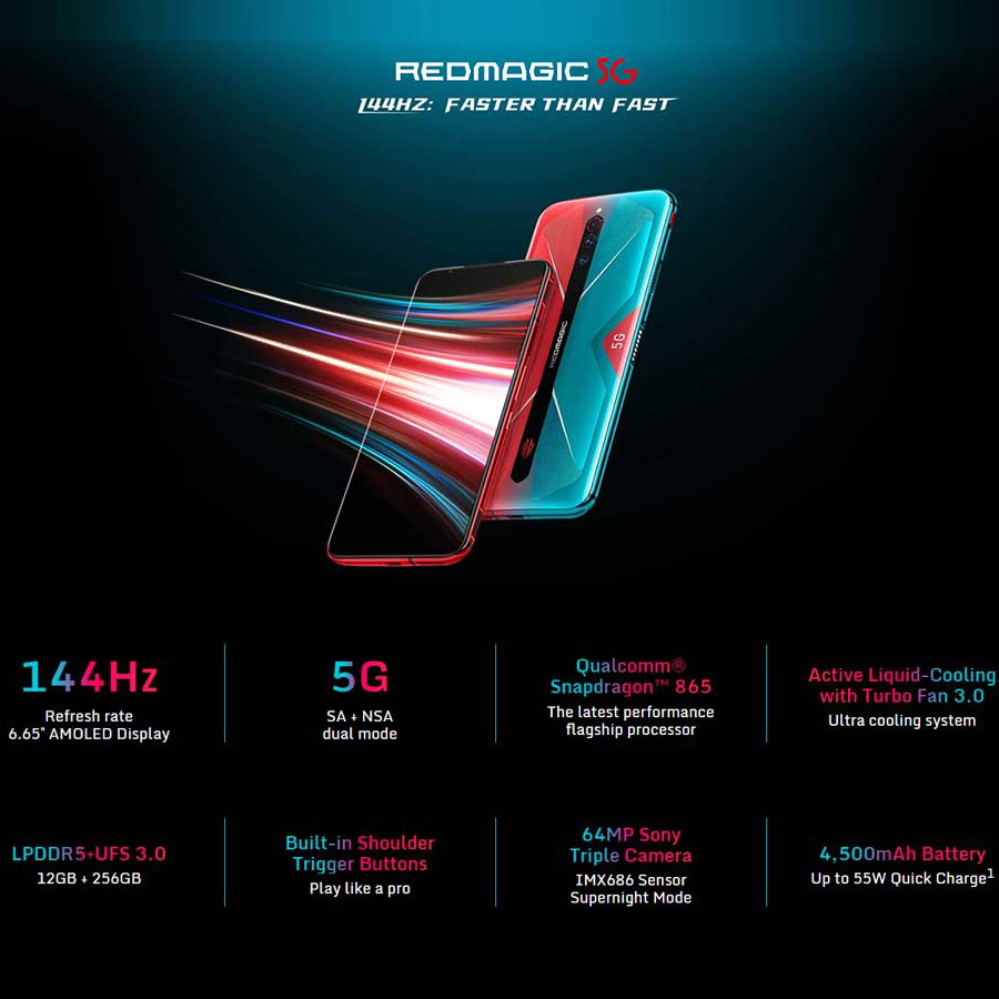 """New EU Version  ZTE Nubia Red Magic 5G Mobile Phone 6.65"""" 8/12GB RAM 128/256GB ROM  Snapdragon 865 Android 10 NFC Gaming Phone"""