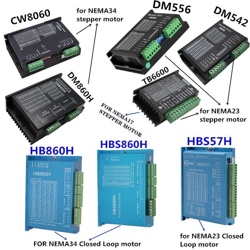 TB6600/DM542/DM556/CW8060/DM860H /HBS860H/HB860H/HBS57H hybrid step servo Driver Controller for NEMA17/23/34 MOTOR