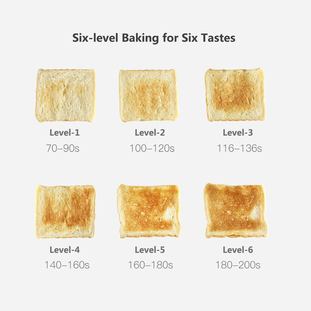 Deerma Bread Baking Machine Electric Toaster Household Automatic Breakfast Toast Sandwich Maker Reheat Kitchen Grill Oven 5