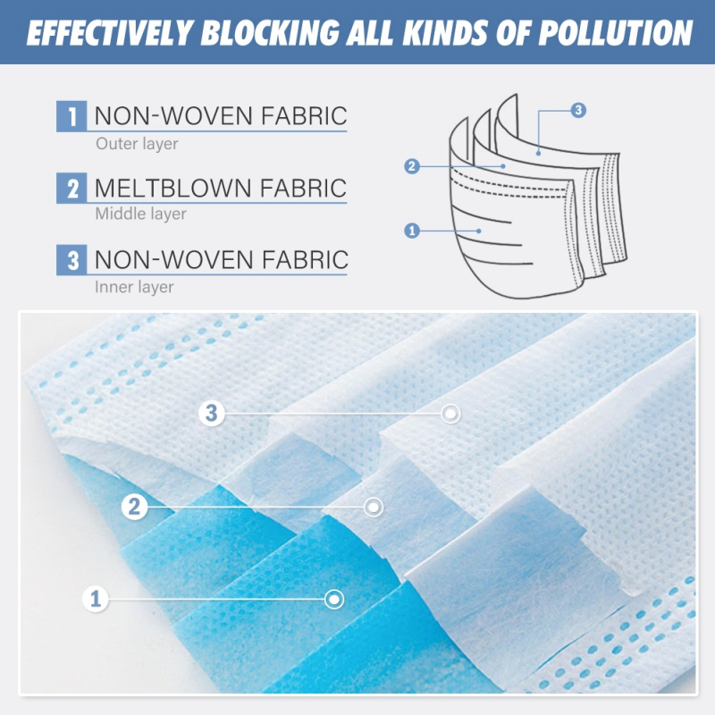 Protection-Face-Cover-Activated-Carbon-Filter-Paper-Set-98-Isolate-Bacterial-Flu-Mouth-muffle-Respirator-Washable (1)