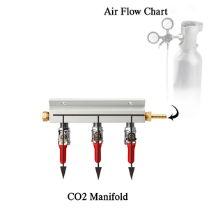 Image 5 - 3 Way CO2 Gas Distribution Block Manifold Splitter With 7mm Hose Barbs Home Brewing Valves Draft Beer Dispense Keg With 4 Clamps