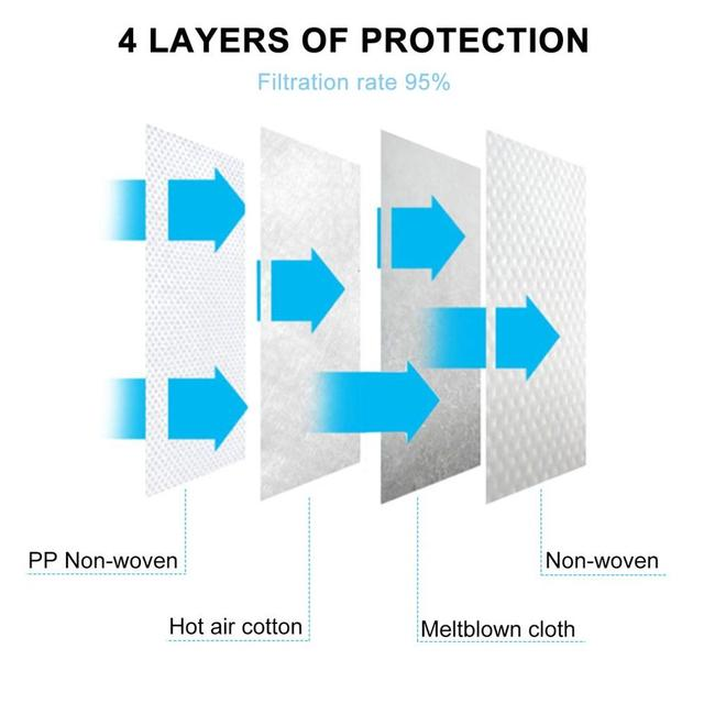 Mouth Mask Men Women Cotton Anti Dust Mask Mouth Mask Windproof Mouth-muffle Bacteria Proof Flu Face Masks FFP1 FFP2 FFP3 N95 1