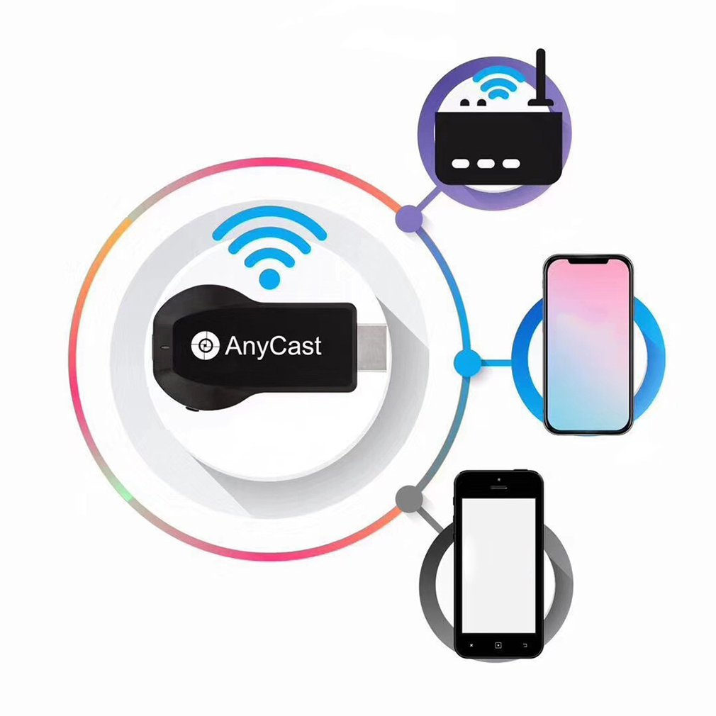 Anycast M100 Switch-free Dual-core Chip 4k Wireless The Same Screen Push Treasure Wireless Wifi Display TV Dongle Receiver