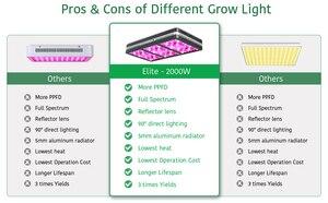 Image 5 - מקורי BestVA LED לגדול אור ספקטרום מלא COB עלית 600W 1200W 2000W Phytolamp עבור צמחים מקורה לגדול אוהל חממה צמחים