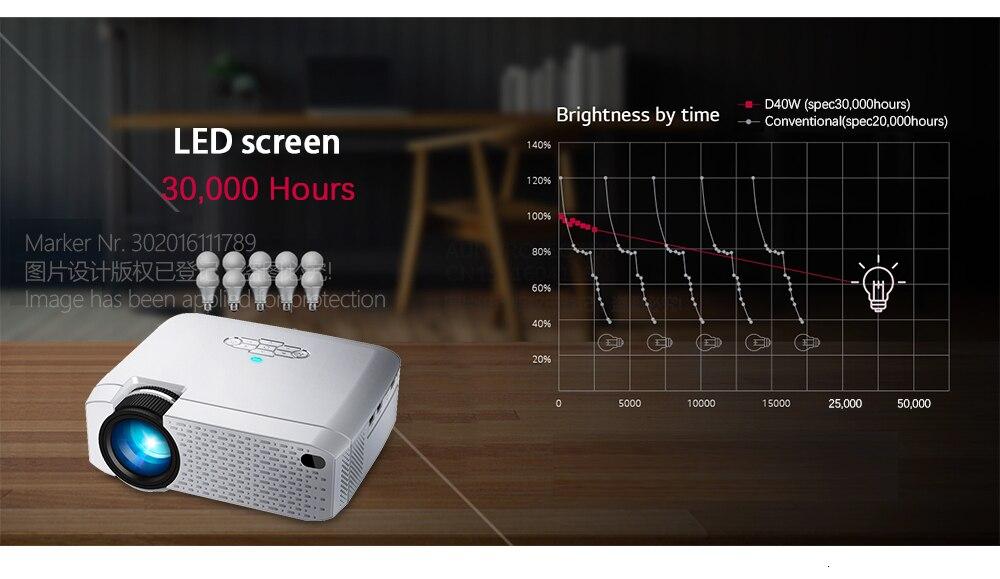 30.000 uur lamplevensduur, als je deze beamer elke dag drie uur gebruikt, dan kun je hem 10.000 dagen, ongeveer 27 jaar, gebruiken. Het is echt heel kostenbesparend dan tv.