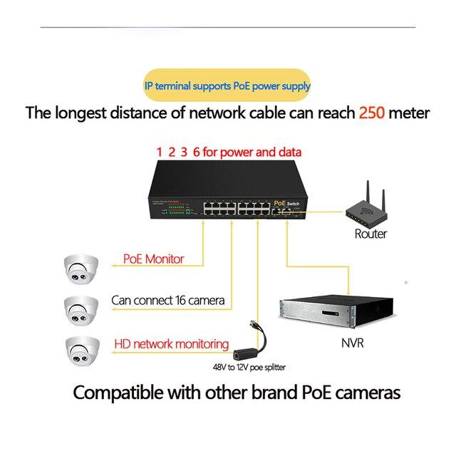 16 портовый коммутатор poe для ip камеры с 2 портами 1000 м