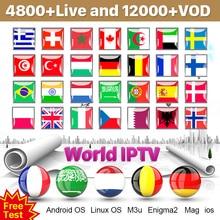IPTV France Arabic Germany Spain IPTV Subscription IP TV Android SmartTV M3U IPTV Portugal EX-YU Greek Sweden Turkey Italian цена и фото