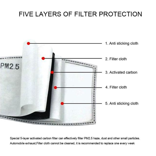 Mask with 2 Replaceable Filters Anti Pollution Mask Breathable Cotton Dust-proof Mouth Mask Replaceable Filter 4