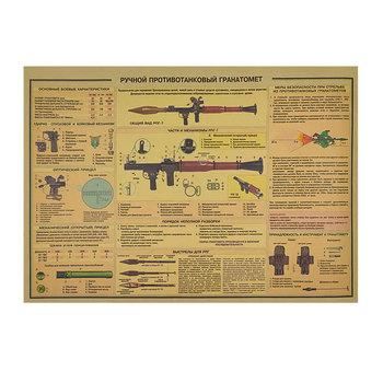 Shoulder-mounted RPG-7 type 40mm bazooka rocket anti-tank weapon structure drawing classic retro kraft paper poster wall sticker image