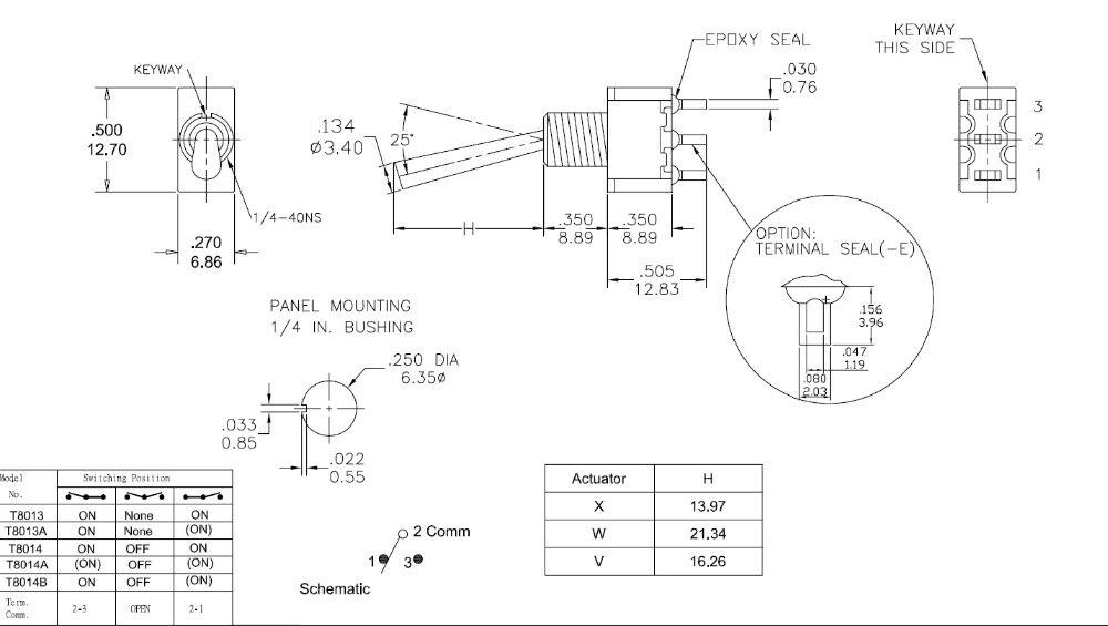 Yctze Interruptor de encendido y apagado con bot/ón pulsador interruptor de bot/ón de 12 V con forma de gota de agua con luces indicadoras LED rojas//verdes