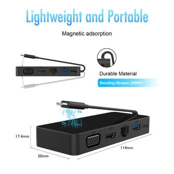 iFory USB 3.0 Type C Hub USB C Adapter with HDMI VGA, Ethernet For MacBook Pro Air Dock Ports Splitter Hub Docking station