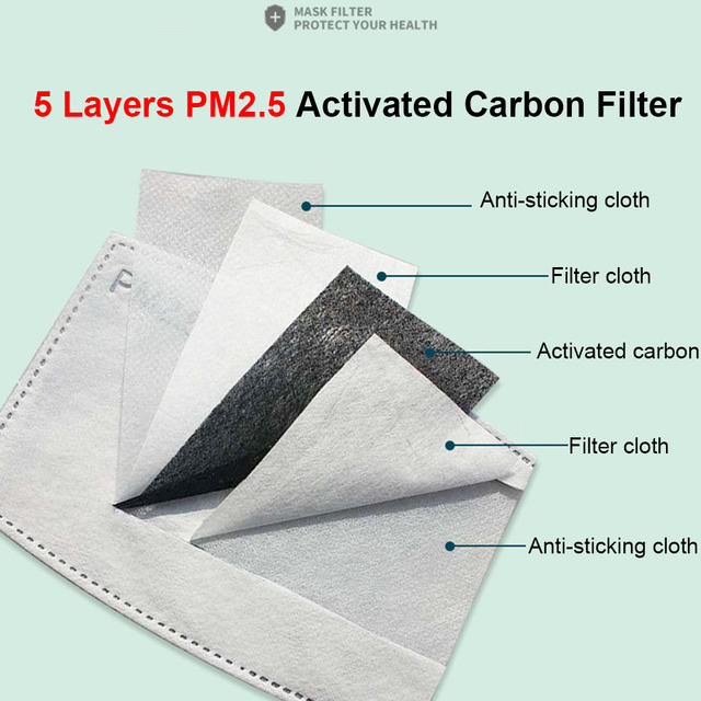 Breath Valve PM2.5 Mouth Mask Anti-flu, Influenza, Anti-Dust Anti Pollution Mask For Man and Woman 4