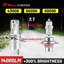Bullvision h7 h4 conduziu o farol para o carro 8000k h8 h9 4300k hb3 9005 6000k luz de nevoeiro 9006 hb4 h11 bulbo 12v turbo diodo 24v csp