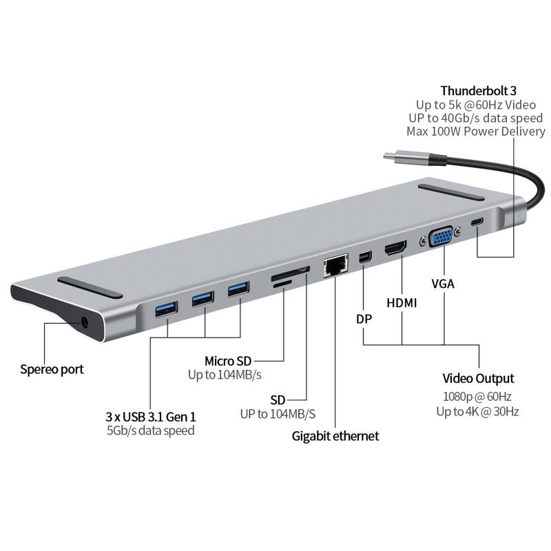 2020 New USB C HUB To HDMI 10 In 1 VGA RJ45 Gigabit Ethernet Power Adapter Dock PD Charger For MacBook Pro Air Multi Type C HUB