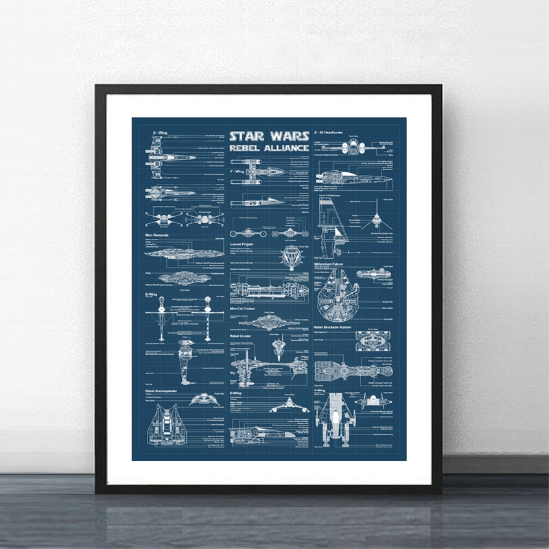 Star Wars Spaceships Chart Canvas Poster Office Decor