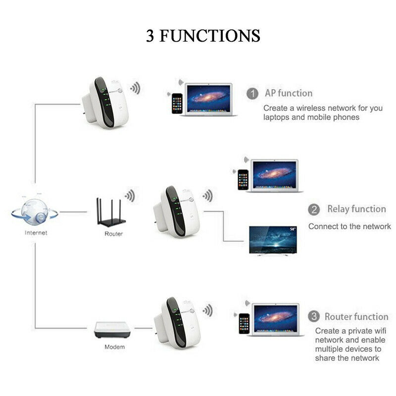 300Mbps Wireless WiFi Repeater Booster Lange Palette Repiter Wifi Extender Verstärker 802.11n/g/b US UK EU AU Stecker