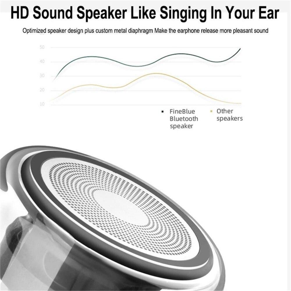 ASTROSOAR - Fineblue MK22 TWS Mini Wireless Bluetooth Speaker 4 Colors LED Breathing Light Mega Bass Stereo Interconnection Speaker